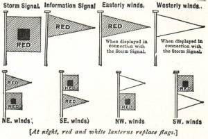 Wind Signal flags from a 1914 handbook