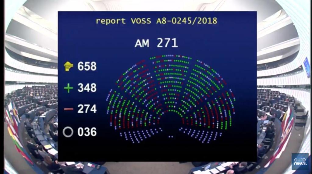 результат голосування у Європарламенті